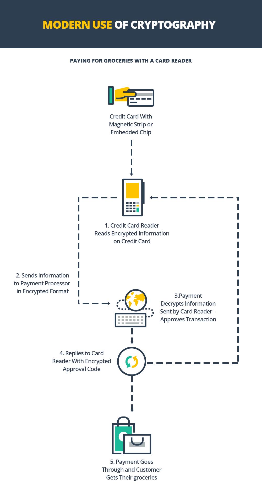kriptogrāfijas valūtas tirdzniecība mums, tirgotājiem kriptonauda ievieš brokeru programmu